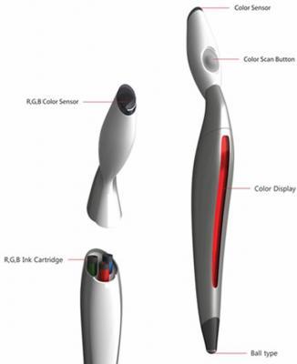 El bolígrafo del Futuro