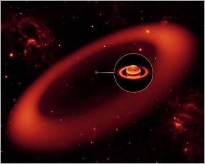 Nuevo anillo de Saturno